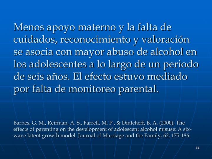 Menos apoyo materno y la falta de cuidados, reconocimiento y valoración se asocia con mayor abuso de alcohol en los adolescentes a lo largo de un periodo de seis años. El efecto estuvo mediado por falta de monitoreo parental.