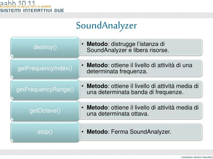 SoundAnalyzer