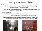 background levels of dust
