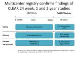 multicenter registry confirms findings of clear 24 week 1 and 2 year studies