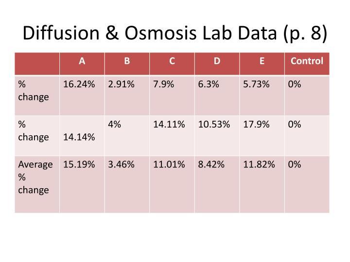 Diffusion & Osmosis Lab Data (p. 8)