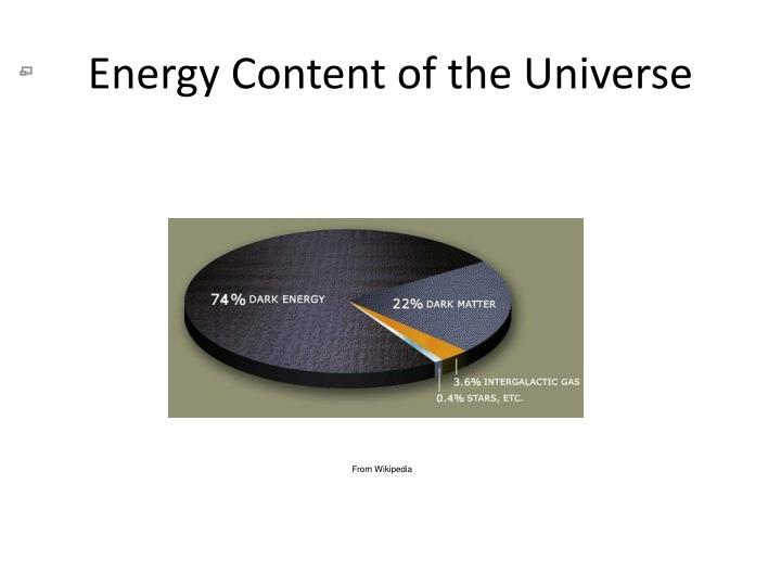 Energy content of the universe