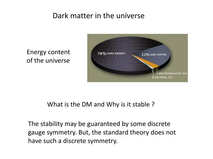 Dark matter in the universe