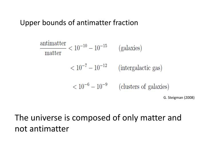 Upper bounds of antimatter fraction