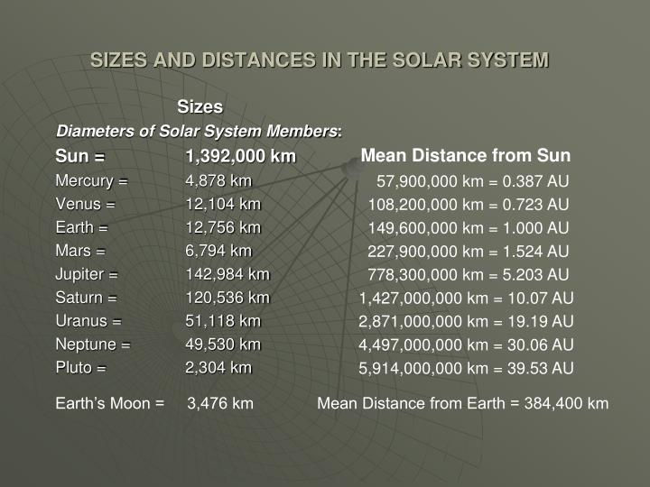 SIZES AND DISTANCES IN THE SOLAR SYSTEM