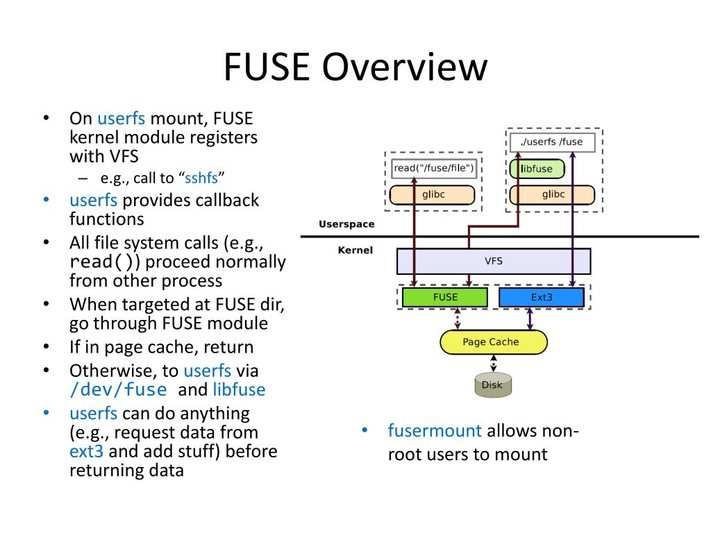 Fusermount without root