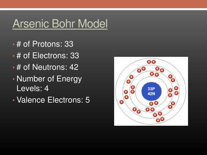 Bohr Diagram For Arsenic Experts Of Wiring Diagram