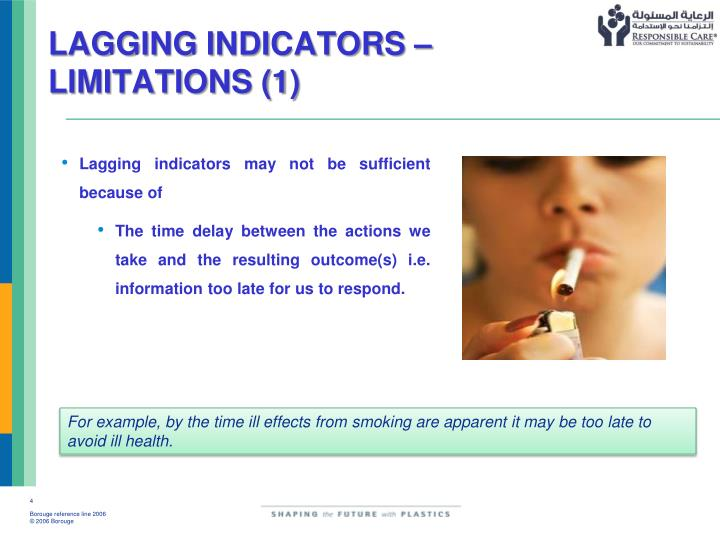 LAGGING INDICATORS – LIMITATIONS (1)