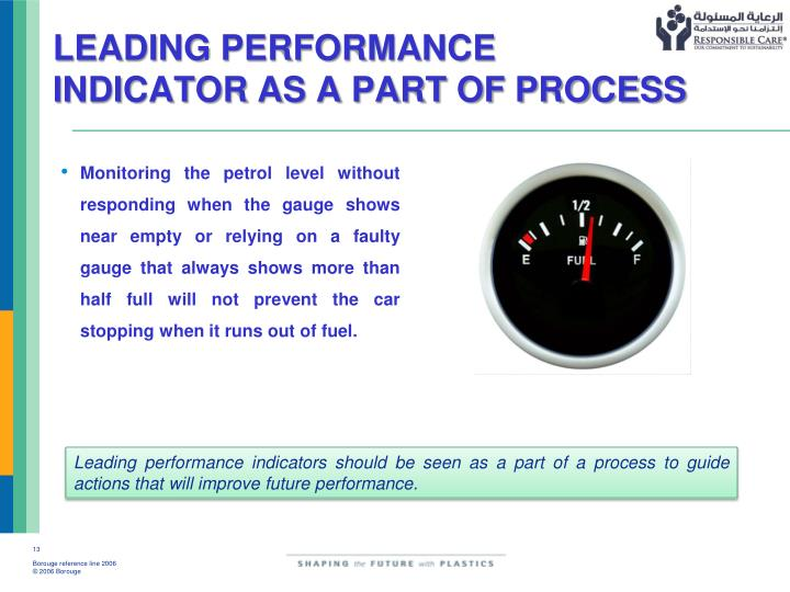 LEADING PERFORMANCE INDICATOR AS A PART OF PROCESS