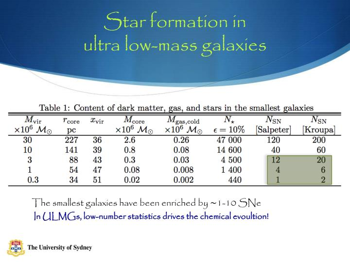 Star formation in