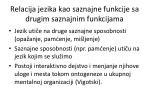 relacija jezika kao saznajne funkcije sa drugim saznajnim funkcijama