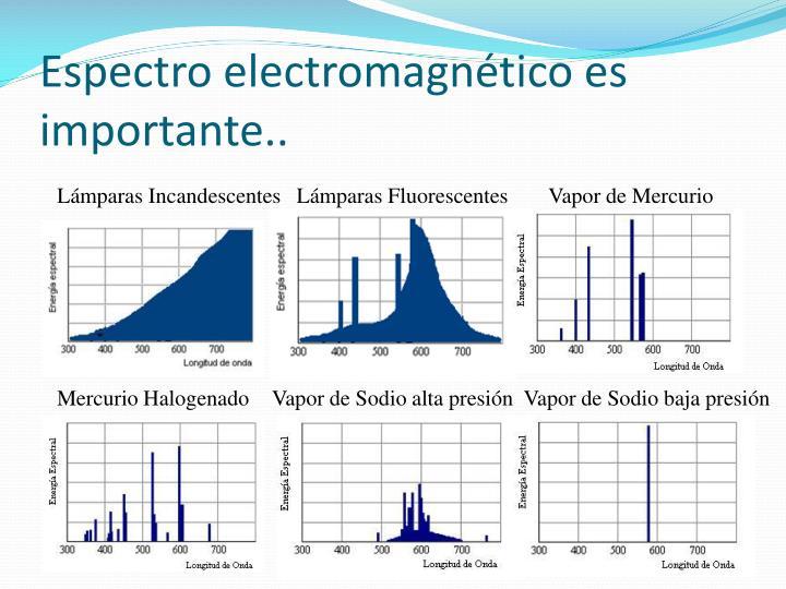 Espectro electromagnético es importante..