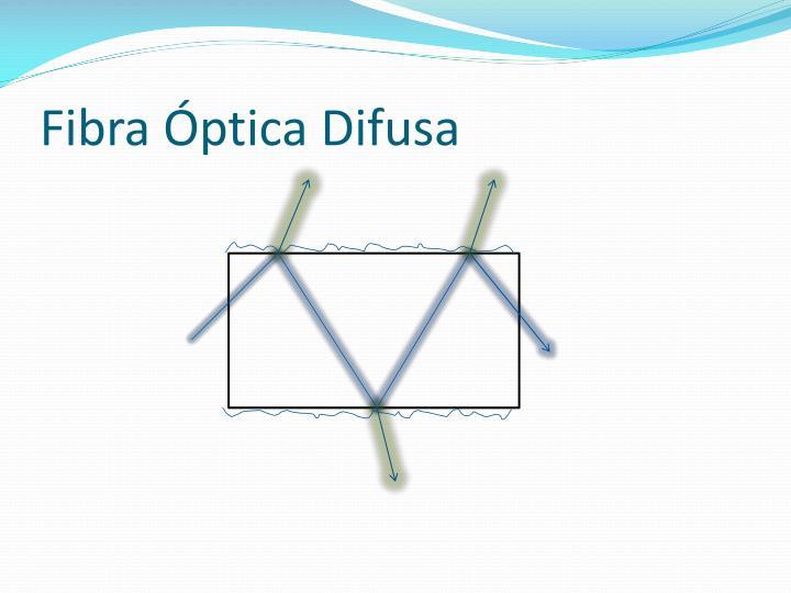 Fibra Óptica Difusa
