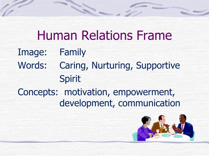 Human Relations Frame