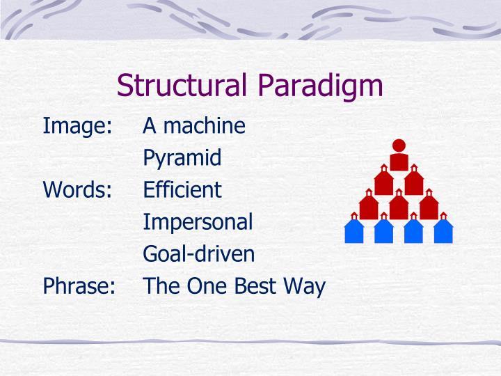 Structural Paradigm