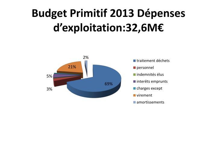 Budget Primitif 2013 Dépenses d'exploitation:32,6M€