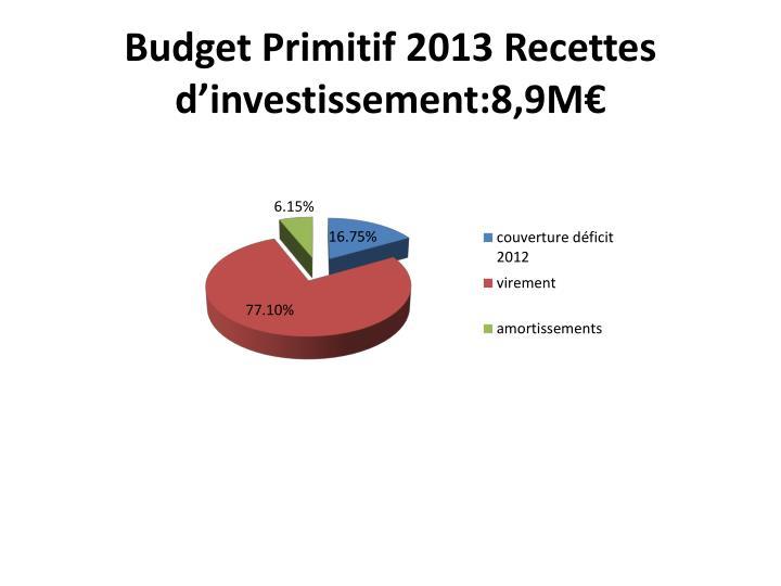 Budget Primitif 2013 Recettes d'investissement:8,9M€