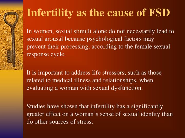 Infertility as the cause of FSD