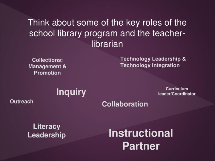 Think about some of the key roles of the school library program and the teacher-librarian