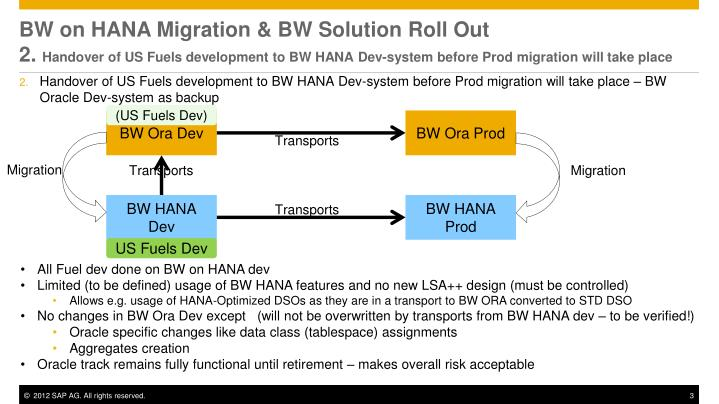 BW on HANA Migration & BW Solution