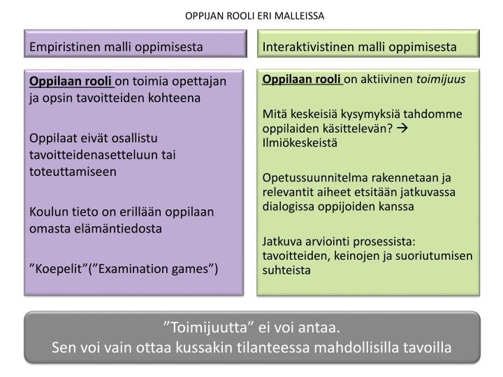OPPIJAN ROOLI ERI MALLEISSA