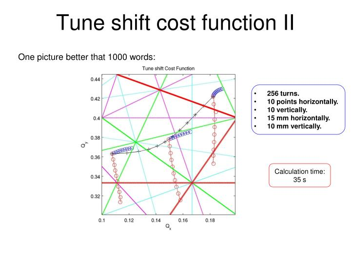 Tune shift cost function II
