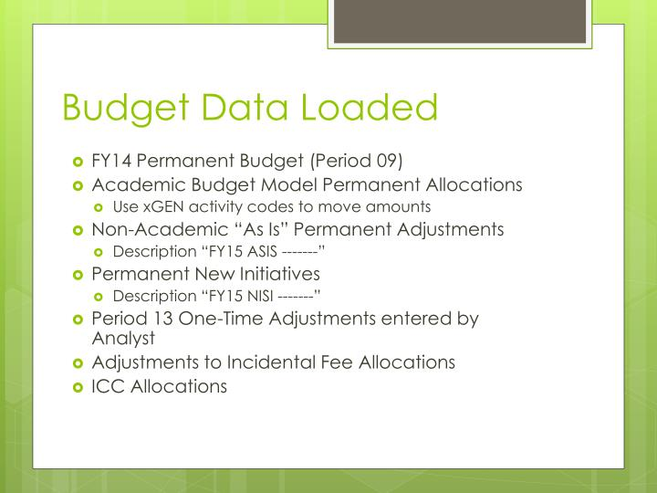 Budget Data Loaded