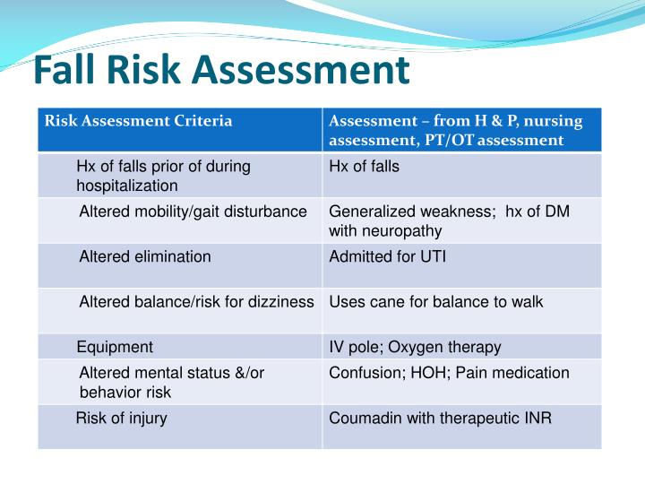 interventions to prevent fall research results Research on multifactorial interventions for falls prevention are even more complicated to translate into clinical practice many of these studies advise the participant to implement 1 or more interventions, depending on the specific risk factors identified (eg, exercise, correction of visual impairment, reduction of fall-risk–increasing .