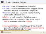 cuckoo hashing failures