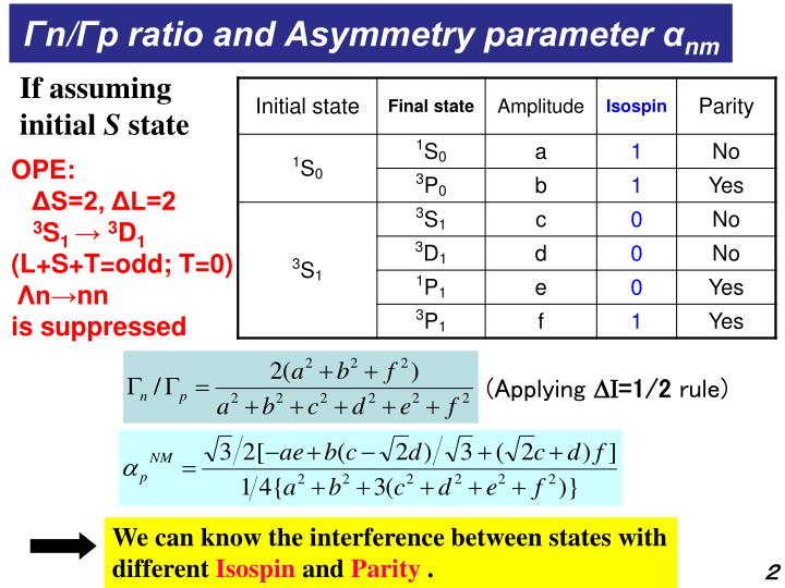 N p ratio and asymmetry parameter nm