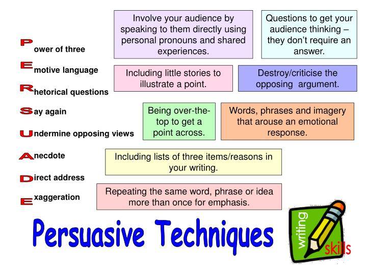techniques to write a persuasive essay A persuasive essay is an essay used to convince a reader about a particular idea or focus, usually one that you believe in use a variety of persuasion techniques to hook your readers the art of persuasion has been studied since ancient greece.