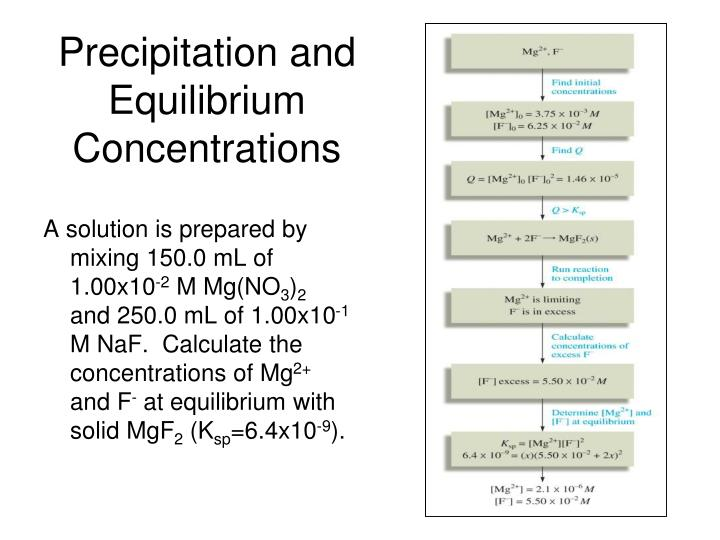 A solution is prepared by mixing 150.0 mL of 1.00x10