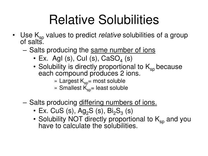 Relative Solubilities