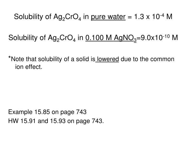 Solubility of Ag