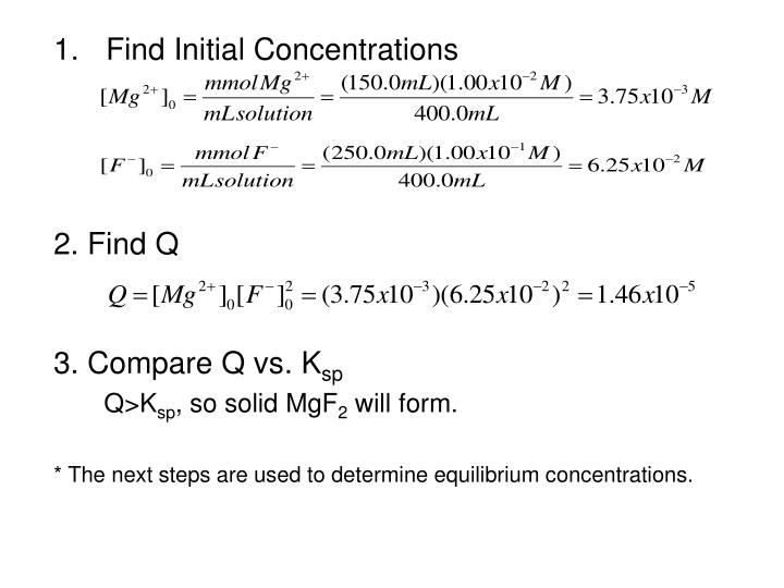 Find Initial Concentrations