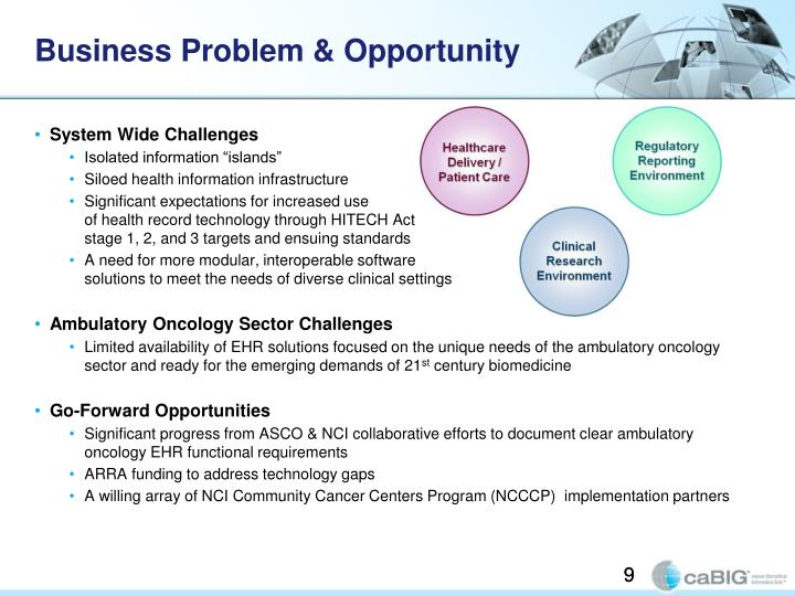 Business Problem & Opportunity