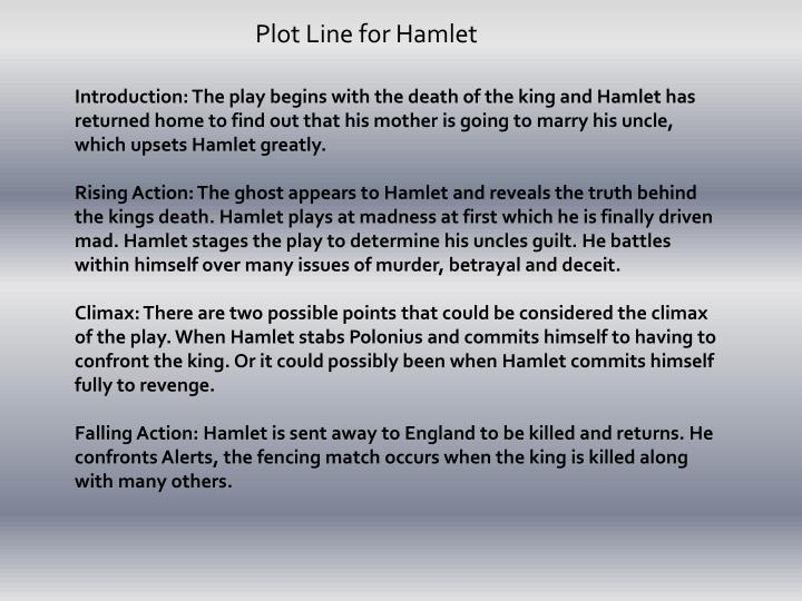 what is the climax of hamlet
