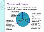 vectors and forces6