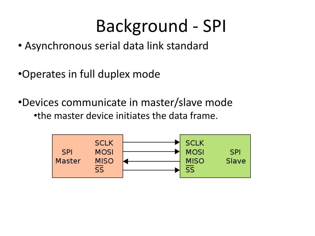 PPT - (*) Design (VHDL) (*) Verification (System Verilog
