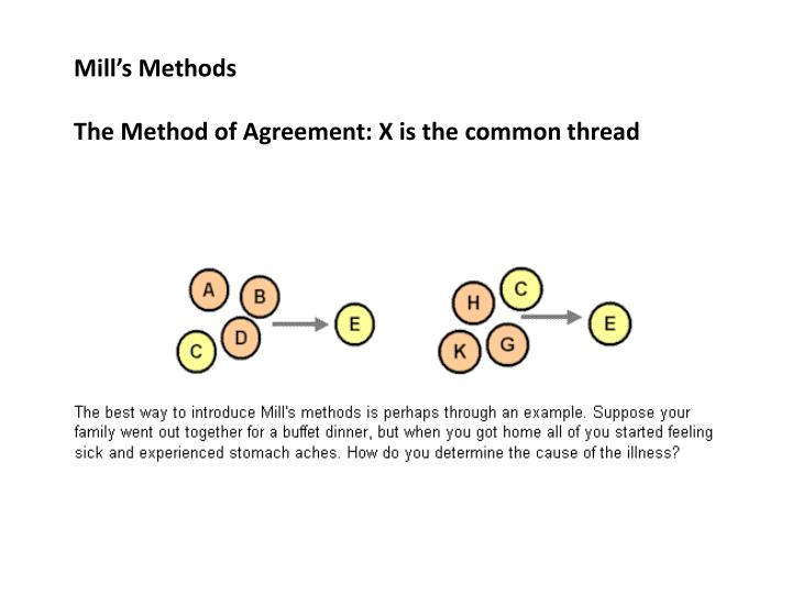 Ppt Causal Arguments Powerpoint Presentation Id1978074