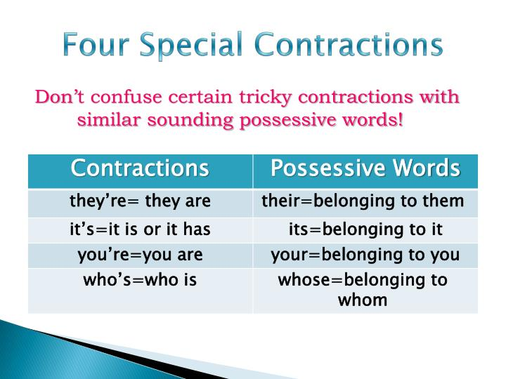 Four Special Contractions