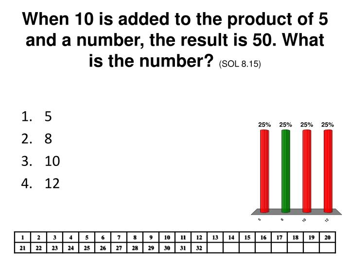 When 10 is added to the product of 5 and a number, the result is 50. What is the number?