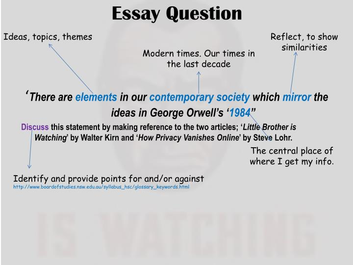 practice essay question You can use the resources below as you prepare for the ap exam click here for details about the exam format sample questions you'll find sample multiple-choice and free-response questions in the ap english language and composition course description (pdf/325mb.