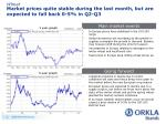 market prices quite stable during the last month but are expected to fall back 0 5 in q2 q3