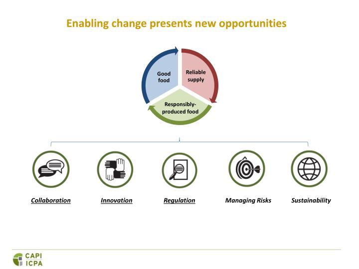 Enabling change presents new opportunities