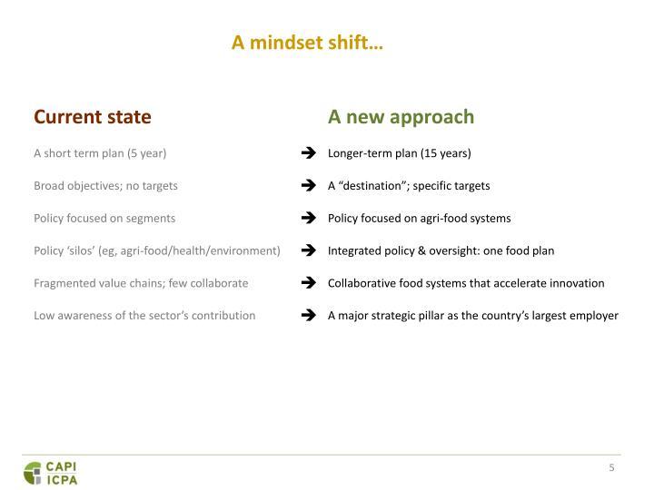 A mindset shift…