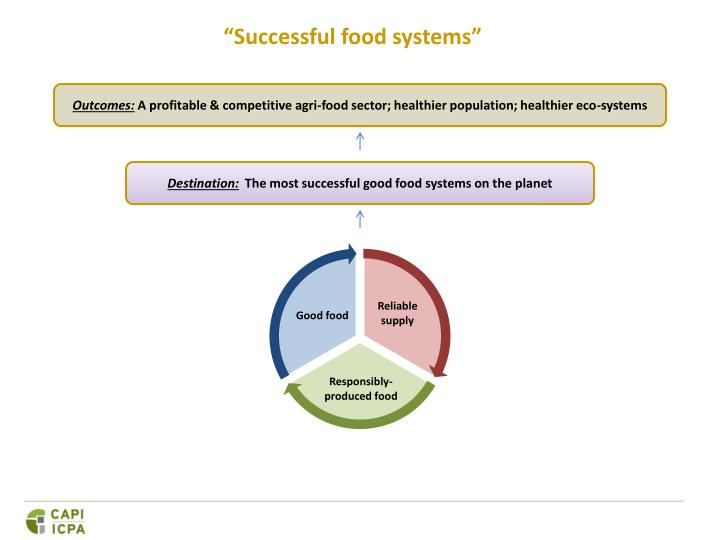 """""""Successful food systems"""""""
