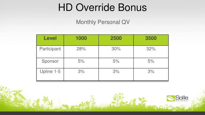 HD Override Bonus