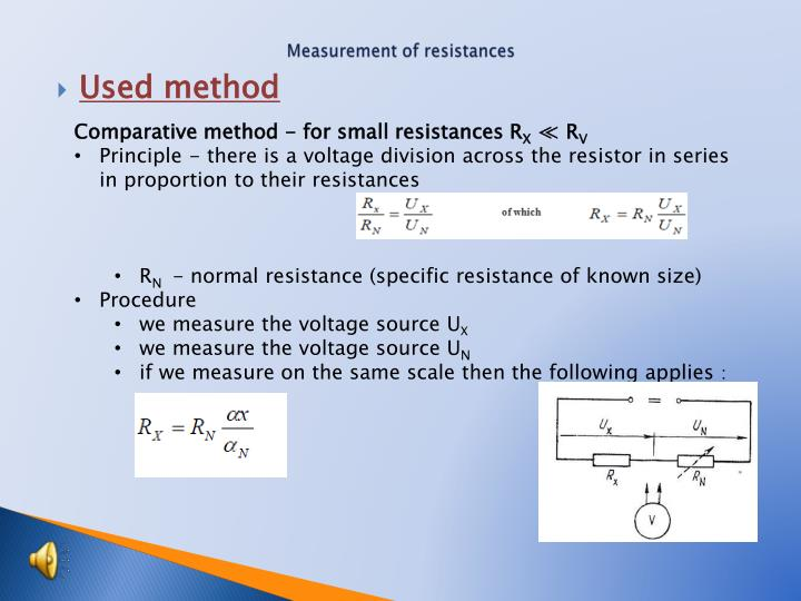 Measurement of resistances