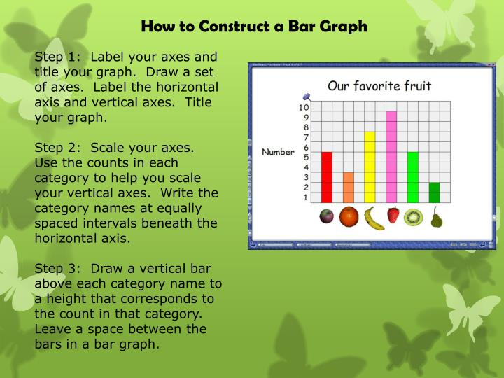 How to Construct a Bar Graph